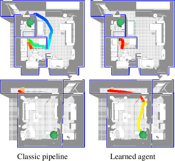 Figure 1 for Benchmarking Classic and Learned Navigation in Complex 3D Environments