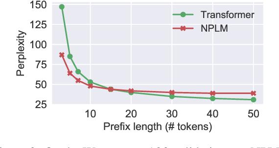 Figure 3 for Revisiting Simple Neural Probabilistic Language Models