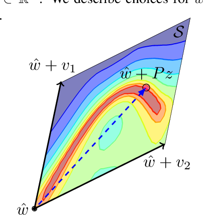 Figure 3 for Subspace Inference for Bayesian Deep Learning