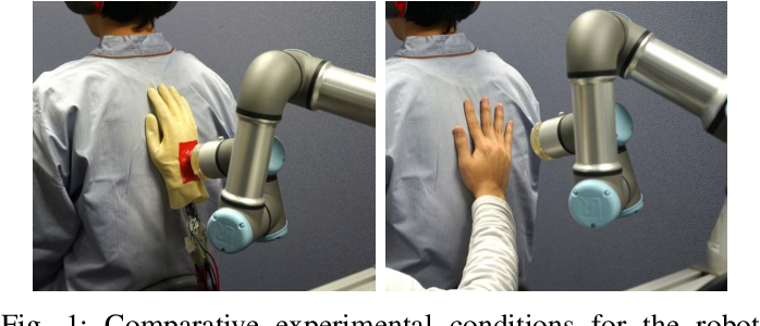 Figure 1 for Toward an Affective Touch Robot: Subjective and Physiological Evaluation of Gentle Stroke Motion Using a Human-Imitation Hand