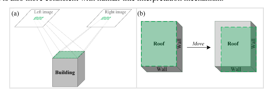 Figure 1 for Aerial Imagery for Roof Segmentation: A Large-Scale Dataset towards Automatic Mapping of Buildings