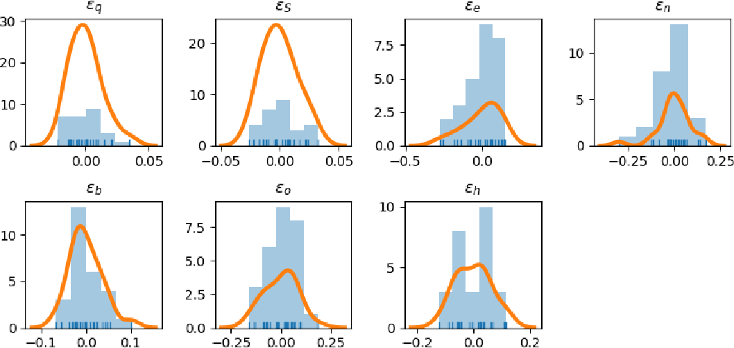 Figure 3 for Deep neural network for optimal retirement consumption in defined contribution pension system