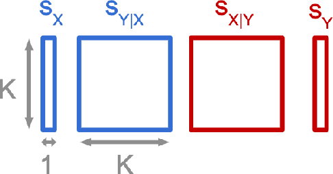 Figure 4 for An Analysis of the Adaptation Speed of Causal Models