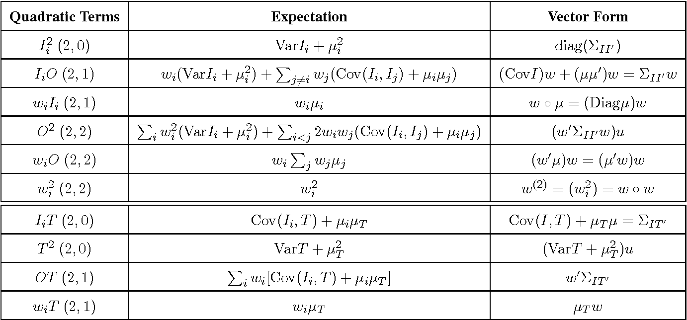Figure 4 for A Theory of Local Learning, the Learning Channel, and the Optimality of Backpropagation