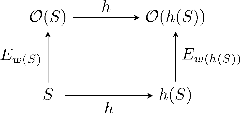 Figure 3 for A Theory of Local Learning, the Learning Channel, and the Optimality of Backpropagation
