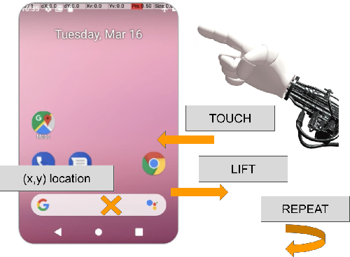Figure 1 for AndroidEnv: A Reinforcement Learning Platform for Android