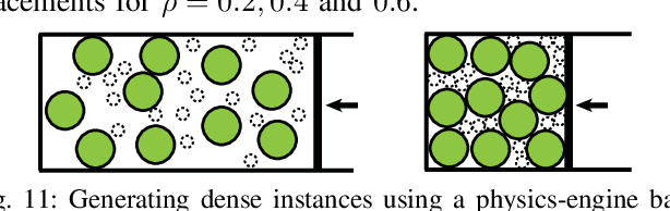 Figure 3 for On Minimizing the Number of Running Buffers for Tabletop Rearrangement