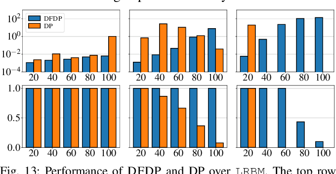 Figure 4 for On Minimizing the Number of Running Buffers for Tabletop Rearrangement