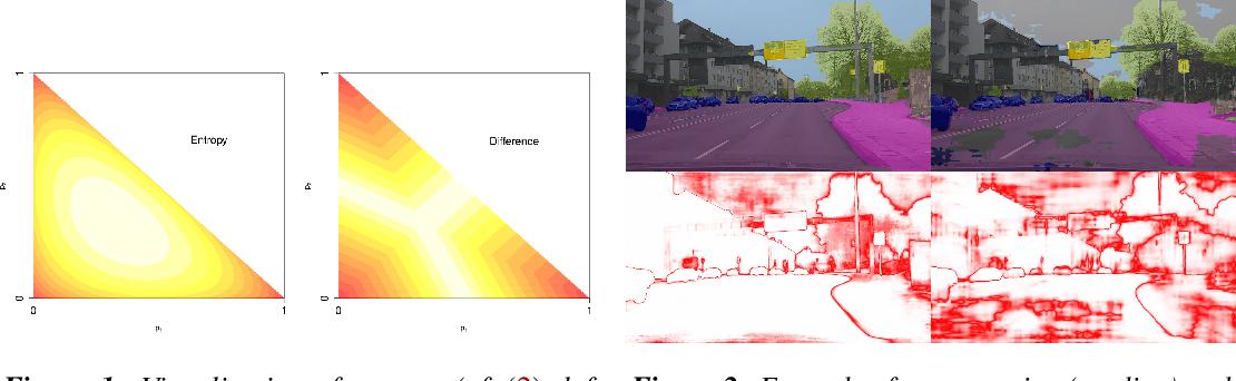Figure 2 for Prediction Error Meta Classification in Semantic Segmentation: Detection via Aggregated Dispersion Measures of Softmax Probabilities