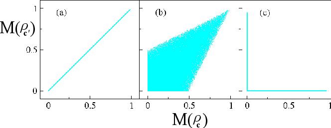 Generalized discord, entanglement, Einstein–Podolsky–Rosen steering
