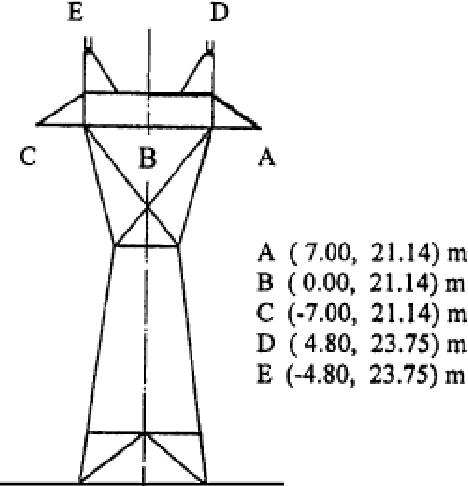 7 1 lightning performance of high voltage transmission lines Transformer Surge Arresters 7 1 lightning performance of high voltage transmission lines protected by surge arresters a simulation for the hellenic transmission network semantic