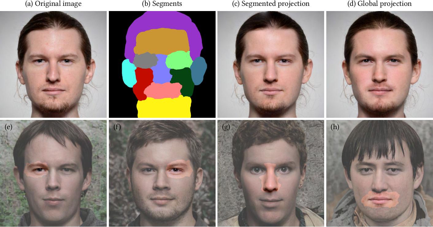 Figure 1 for Real Image Inversion via Segments