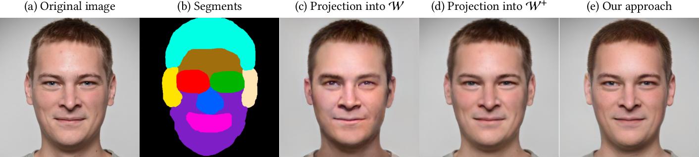 Figure 2 for Real Image Inversion via Segments
