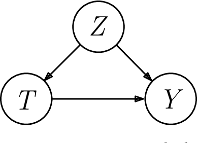 Figure 1 for Causal Inference With Selectively-Deconfounded Data