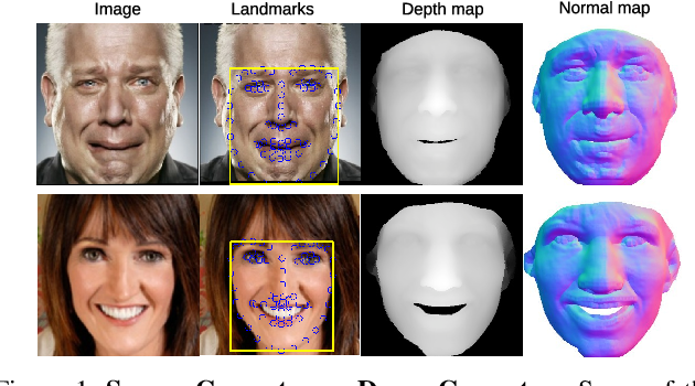 Figure 1 for 3D Dense Geometry-Guided Facial Expression Synthesis by Adversarial Learning