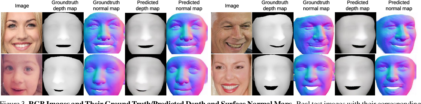 Figure 4 for 3D Dense Geometry-Guided Facial Expression Synthesis by Adversarial Learning