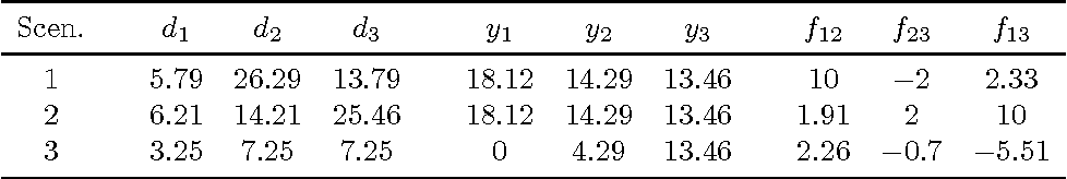 Uniqueness of market equilibrium on a network: A peak-load