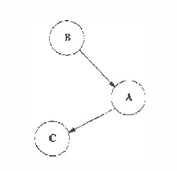 Figure 1 for Cost-Sharing in Bayesian Knowledge Bases