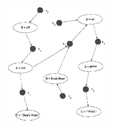 Figure 3 for Cost-Sharing in Bayesian Knowledge Bases