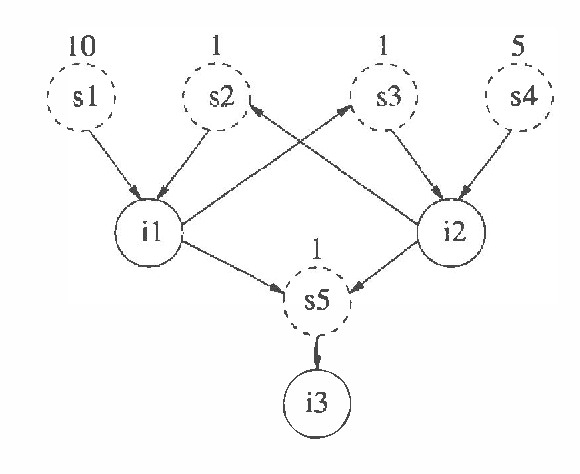 Figure 4 for Cost-Sharing in Bayesian Knowledge Bases