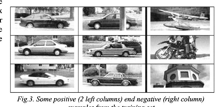 Figure 2 for Visual object categorization with new keypoint-based adaBoost features