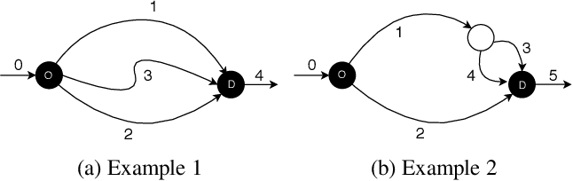 Figure 1 for Generalized Maximum Causal Entropy for Inverse Reinforcement Learning