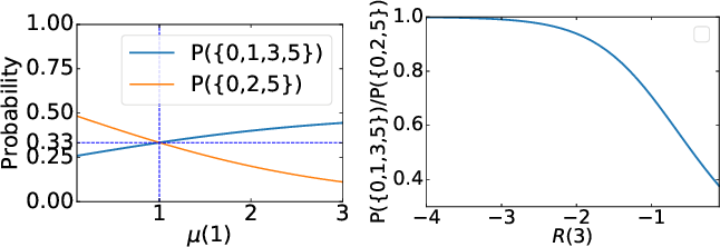 Figure 3 for Generalized Maximum Causal Entropy for Inverse Reinforcement Learning