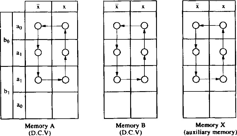 Symbolic Pattern Manipulation Of Karnaugh Veitch Maps For Pneumatic