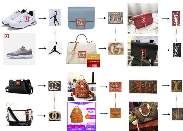 Figure 3 for The Open Brands Dataset: Unified brand detection and recognition at scale