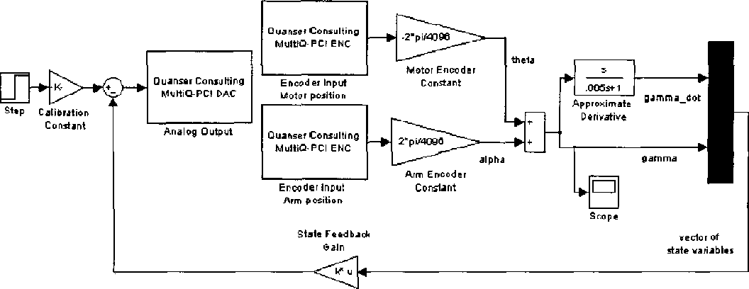 Figure 3 from On teaching state-space control system design