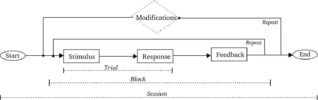 Figure 1 for DeFINE: Delayed Feedback based Immersive Navigation Environment for Studying Goal-Directed Human Navigation