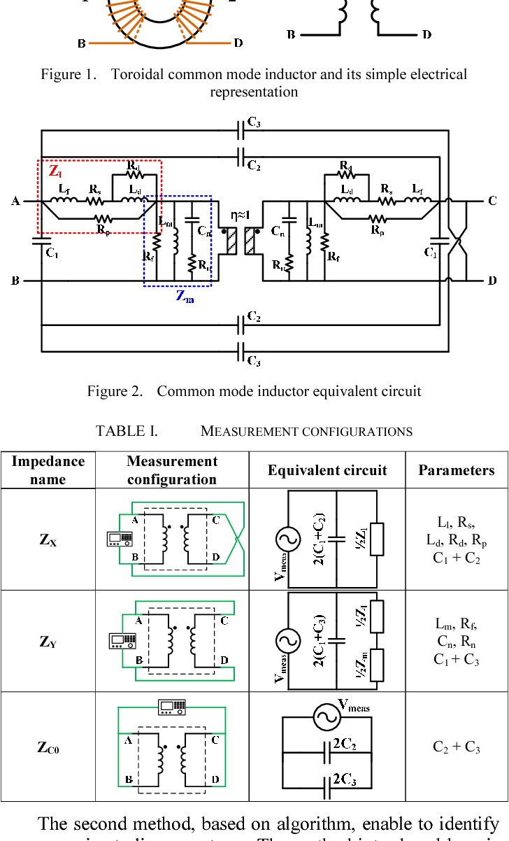 Automatic Identification Of Magnetic Component Equivalent Circuits Inductor Circuit A Real Using Impedance Measurements Semantic Scholar