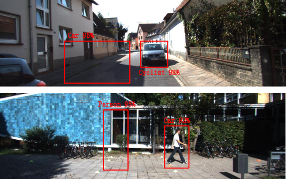 Figure 4 for Exploiting Vulnerability of Pooling in Convolutional Neural Networks by Strict Layer-Output Manipulation for Adversarial Attacks