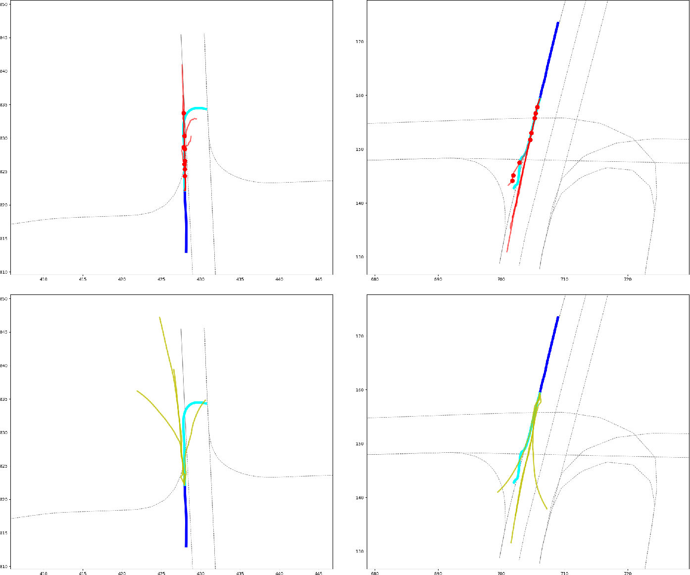 Figure 2 for HYPER: Learned Hybrid Trajectory Prediction via Factored Inference and Adaptive Sampling