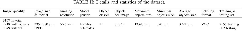 Figure 4 for Active Terahertz Imaging Dataset for Concealed Object Detection