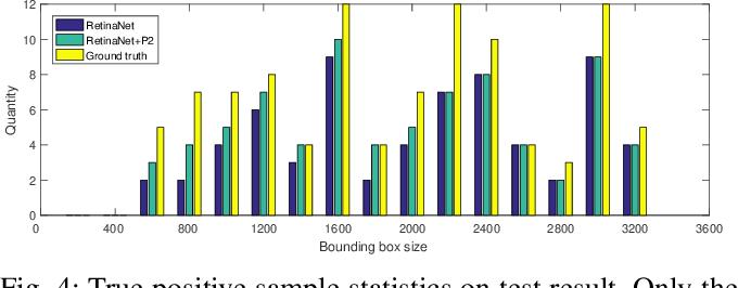 Figure 2 for Active Terahertz Imaging Dataset for Concealed Object Detection