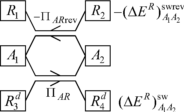 PDF] Recent Progress in the Definition of Thermodynamic Entropy