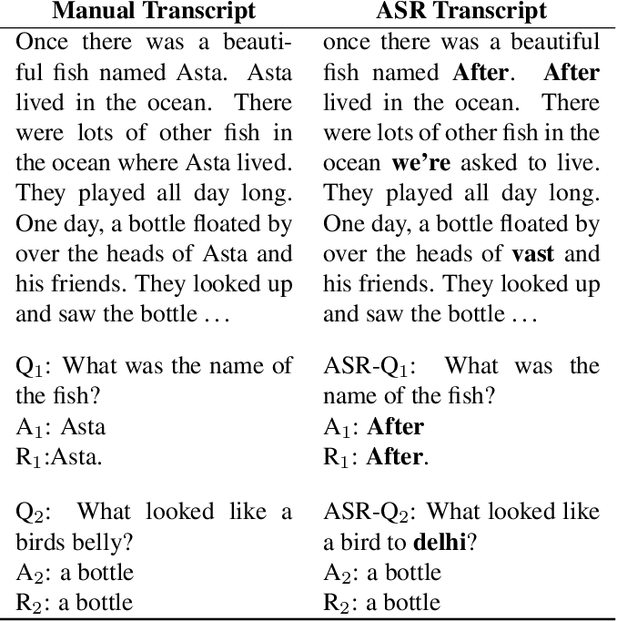 Figure 1 for Contextualized Attention-based Knowledge Transfer for Spoken Conversational Question Answering