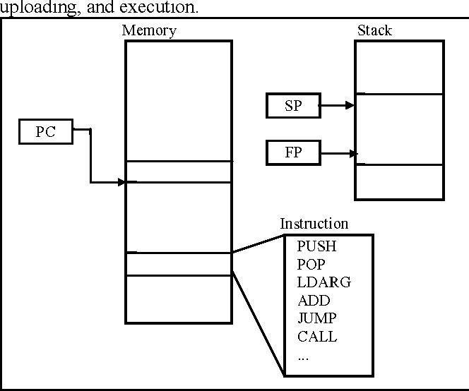 Figure 4 from Splish: A Visual Programming Environment for Arduino