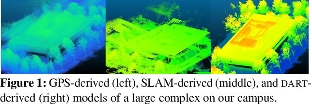 Figure 1 for DART: Accurate, Autonomous, Near Real-time 3D Reconstruction using Drones