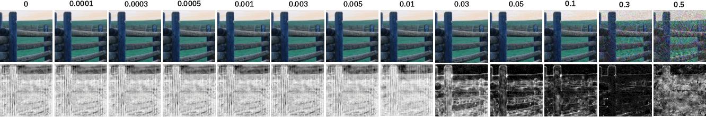 Figure 3 for AdvFilter: Predictive Perturbation-aware Filtering against Adversarial Attack via Multi-domain Learning