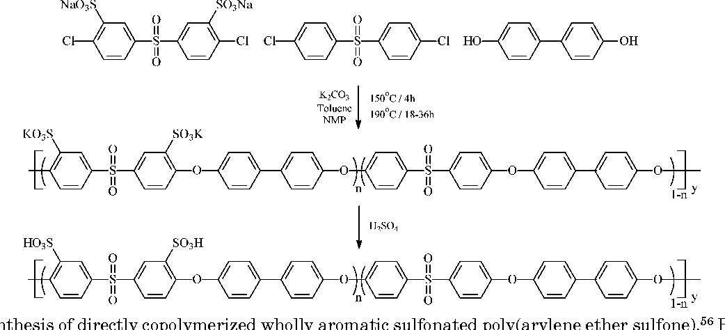 Figure 15. Synthesis of directly copolymerized wholly aromatic sulfonated poly(arylene ether sulfone),56 BPSH-xx, where xx is the ratio of sulfonated/unsulfonated activated halide.