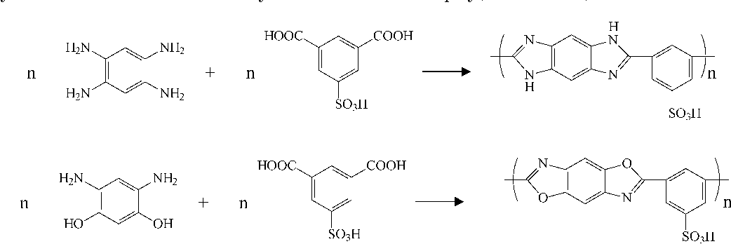 Figure 35. Synthesis of sulfonated poly(benzimidazole) and poly(benzoxazole).