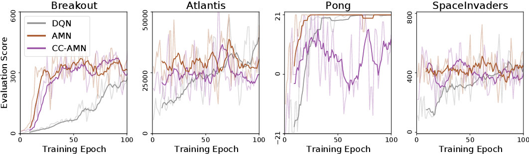 Figure 4 for Uses and Abuses of the Cross-Entropy Loss: Case Studies in Modern Deep Learning