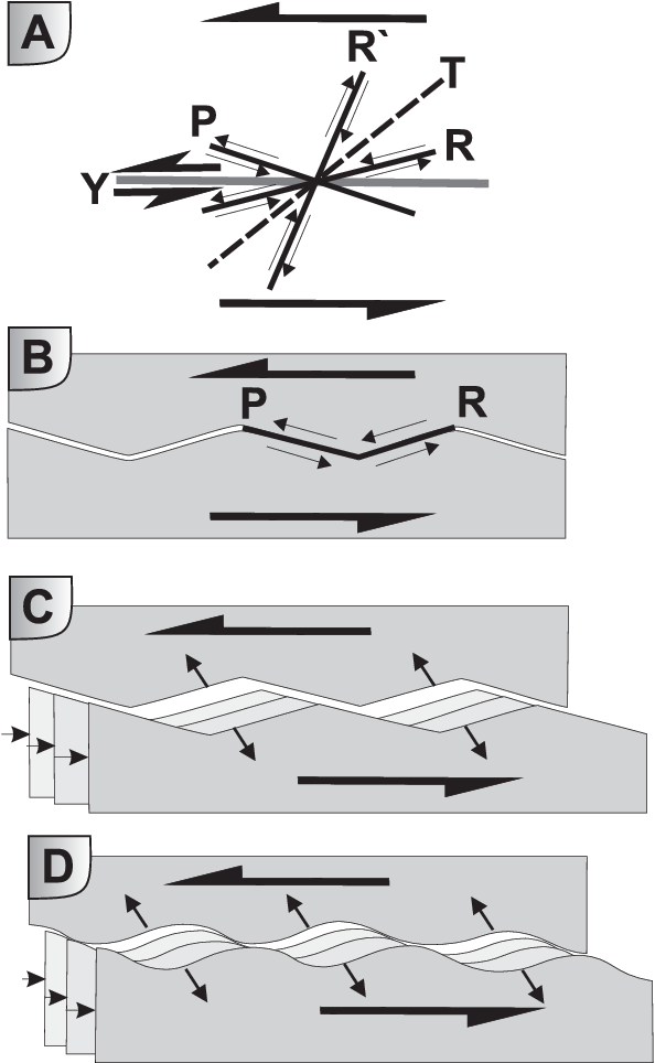 Figure 5 from Cavitation erosion - a possible cause of the mass loss