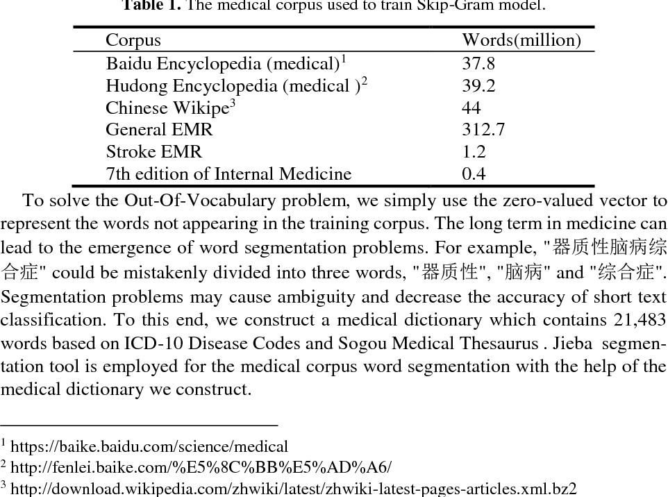 Figure 2 for Improving Medical Short Text Classification with Semantic Expansion Using Word-Cluster Embedding