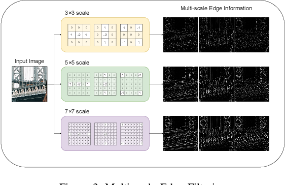 Figure 4 for High-Frequency aware Perceptual Image Enhancement