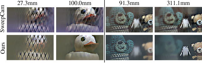 Figure 1 for A Simple Framework for 3D Lensless Imaging with Programmable Masks