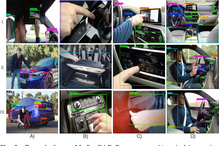 Figure 3 for Go-CaRD -- Generic, Optical Car Part Recognition and Detection: Collection, Insights, and Applications