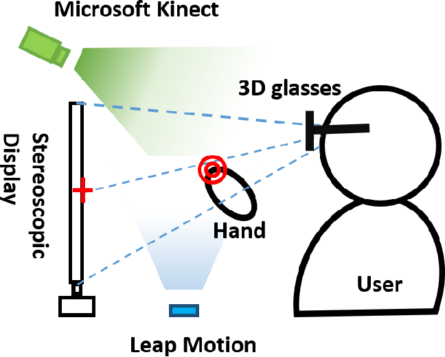 Figure 10 from Desktop VR using a Mirror Metaphor for